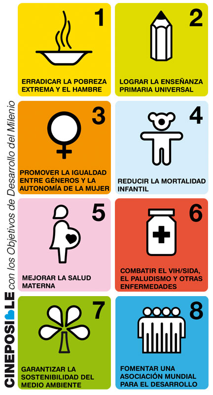 Objetivos del Nuevo Milenio de Naciones Unidas ONU